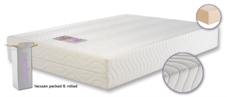 Laytec 3000 Latex Mattresses