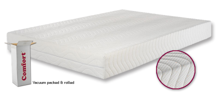 Comfort Soft Memory Foam Mattress